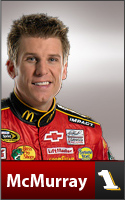 Jamie McMurray Hats & Apparel